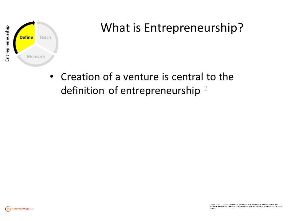 What is Entrepreneurship.