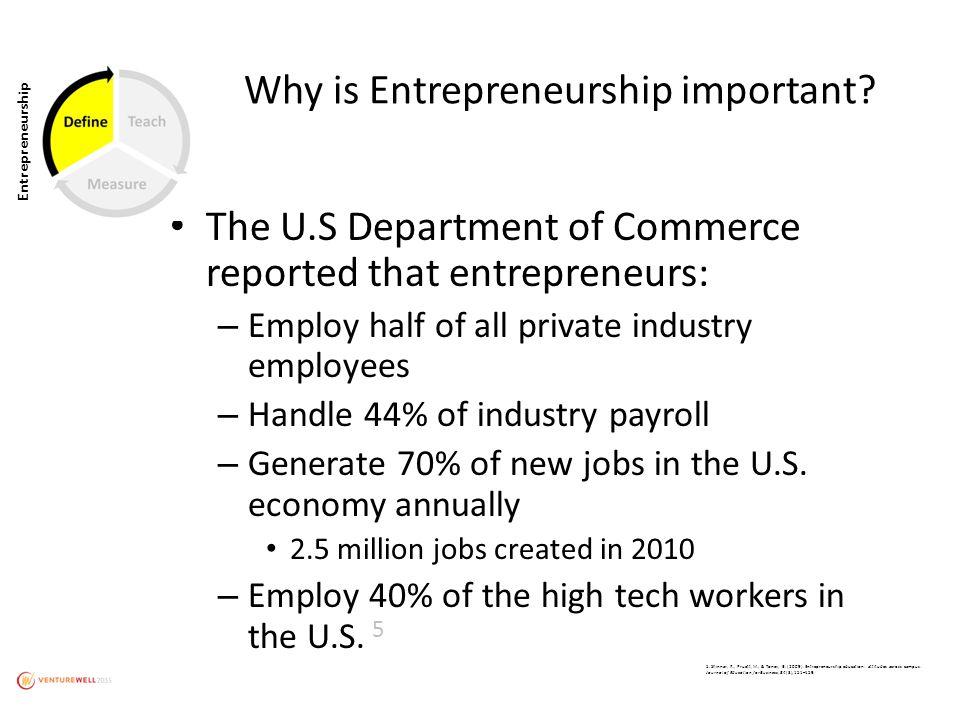 Why is Entrepreneurship important.