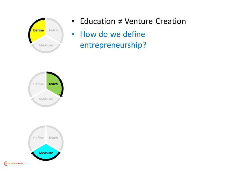 Education ≠ Venture Creation How do we define entrepreneurship?