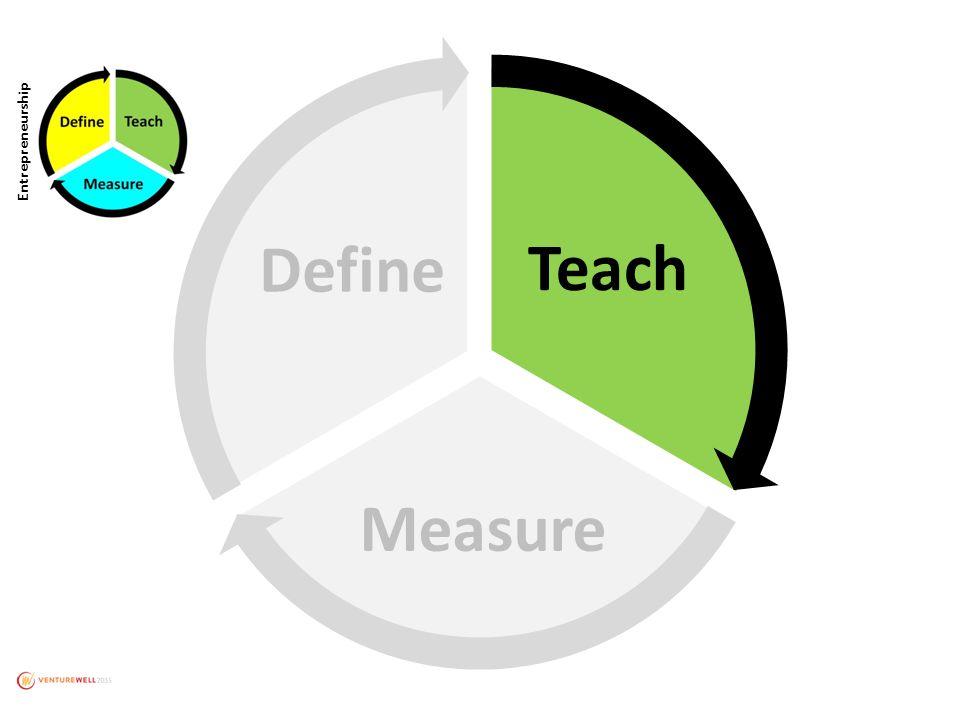 Teach Measure Define Entrepreneurship