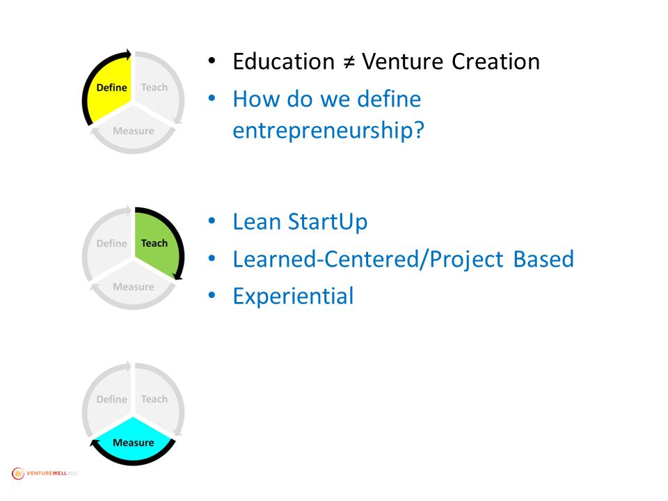 Education ≠ Venture Creation How do we define entrepreneurship.