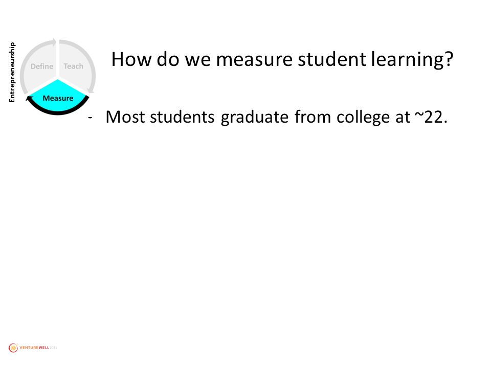 Entrepreneurship How do we measure student learning? Most students graduate from college at ~22.