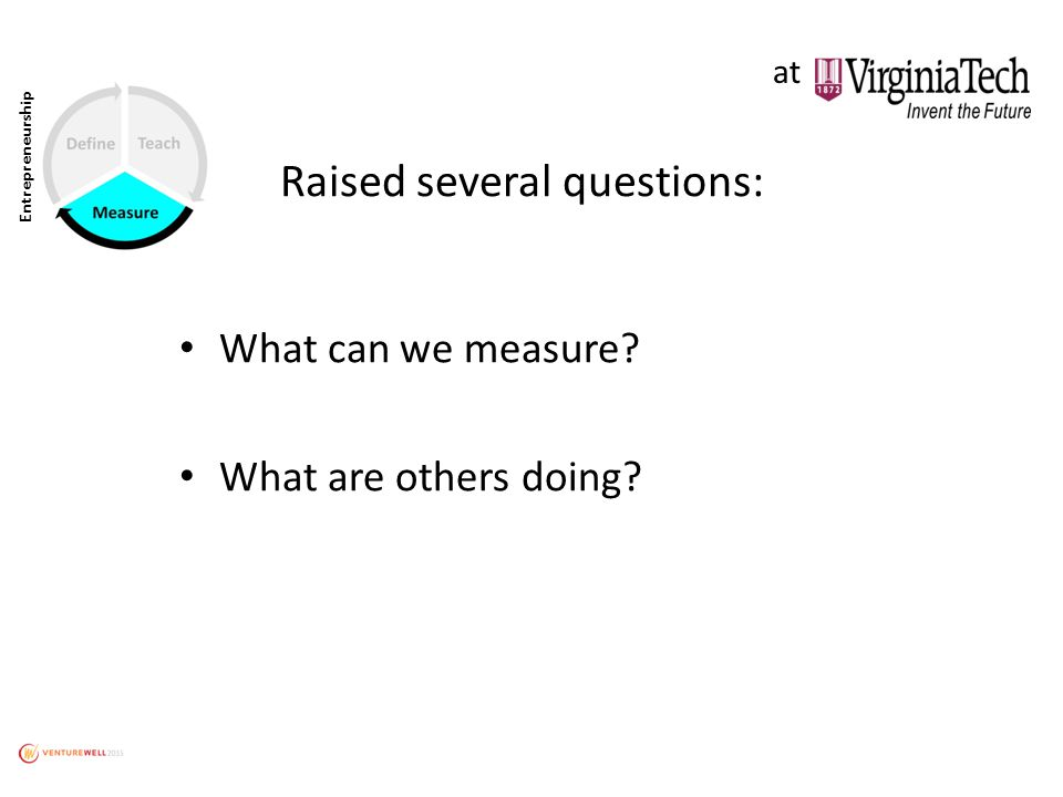 Entrepreneurship Raised several questions: What can we measure? What are others doing? at