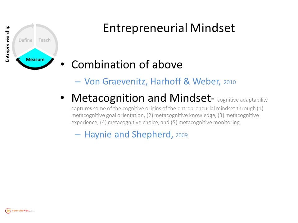 Entrepreneurial Mindset Entrepreneurship Combination of above – Von Graevenitz, Harhoff & Weber, 2010 Metacognition and Mindset - cognitive adaptability captures some of the cognitive origins of the entrepreneurial mindset through (1) metacognitive goal orientation, (2) metacognitive knowledge, (3) metacognitive experience, (4) metacognitive choice, and (5) metacognitive monitoring – Haynie and Shepherd, 2009