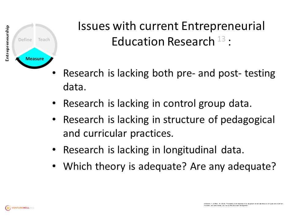 Issues with current Entrepreneurial Education Research 13 : Research is lacking both pre- and post- testing data.