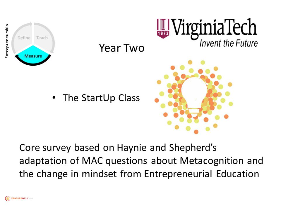 Year Two The StartUp Class Core survey based on Haynie and Shepherd's adaptation of MAC questions about Metacognition and the change in mindset from Entrepreneurial Education Entrepreneurship