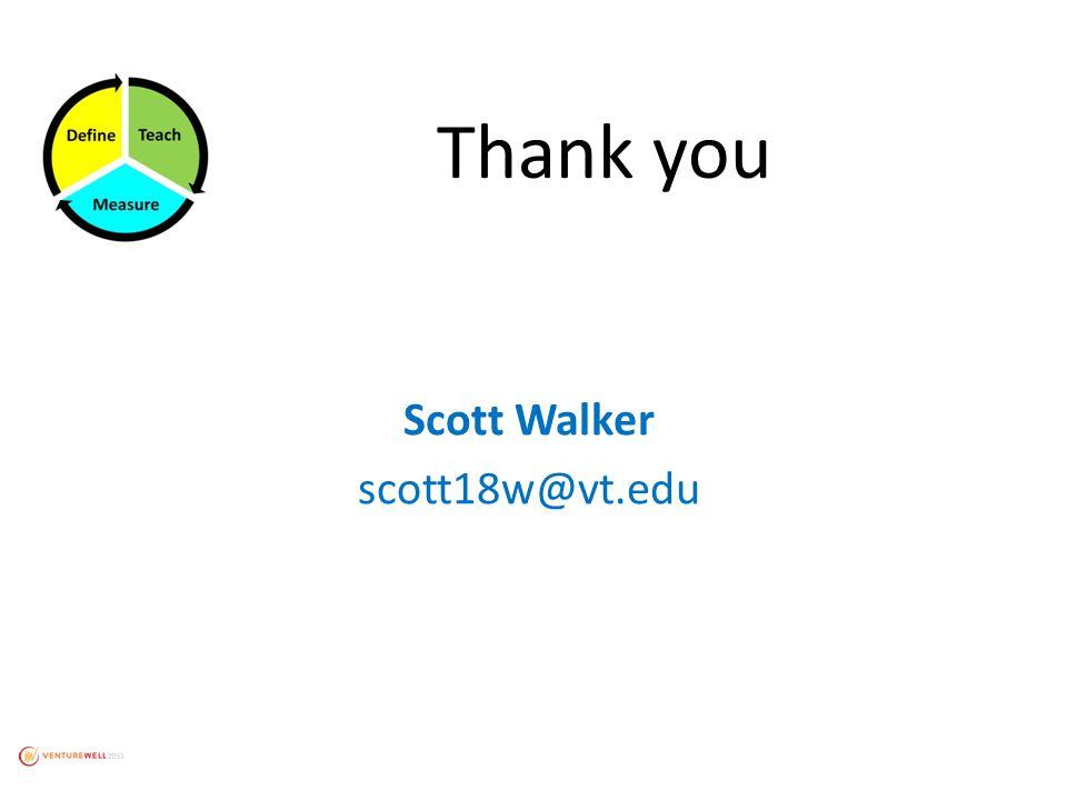 Scott Walker scott18w@vt.edu Thank you