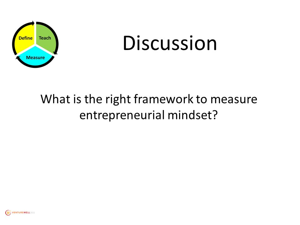 What is the right framework to measure entrepreneurial mindset? Discussion
