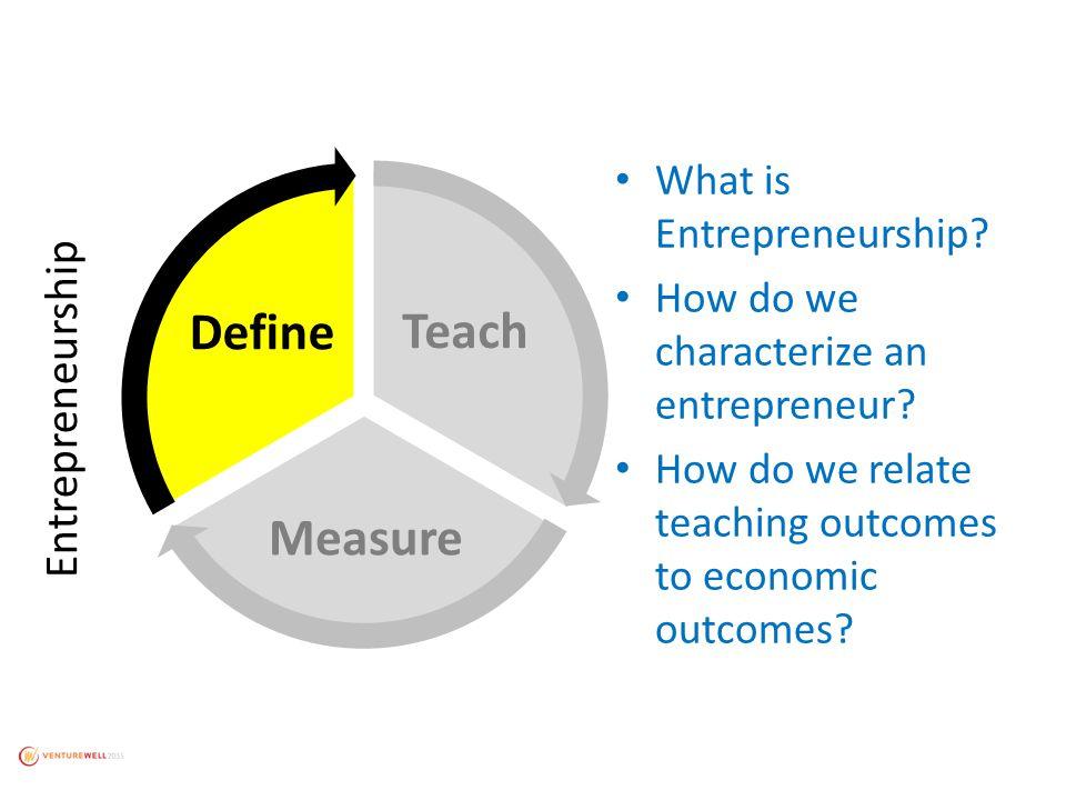 Teach Measure Define Entrepreneurship What is Entrepreneurship.