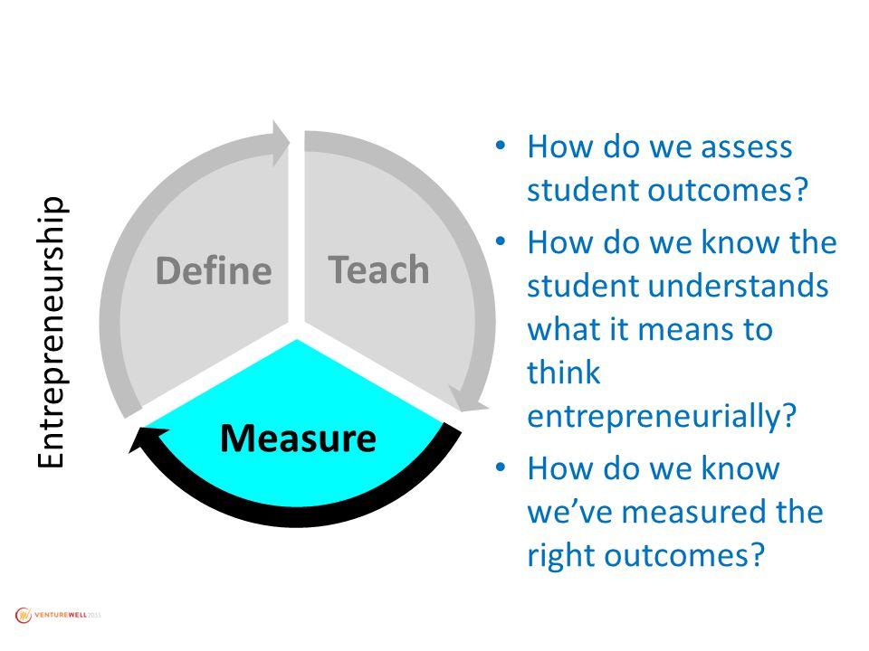 Teach Measure Define How do we assess student outcomes.