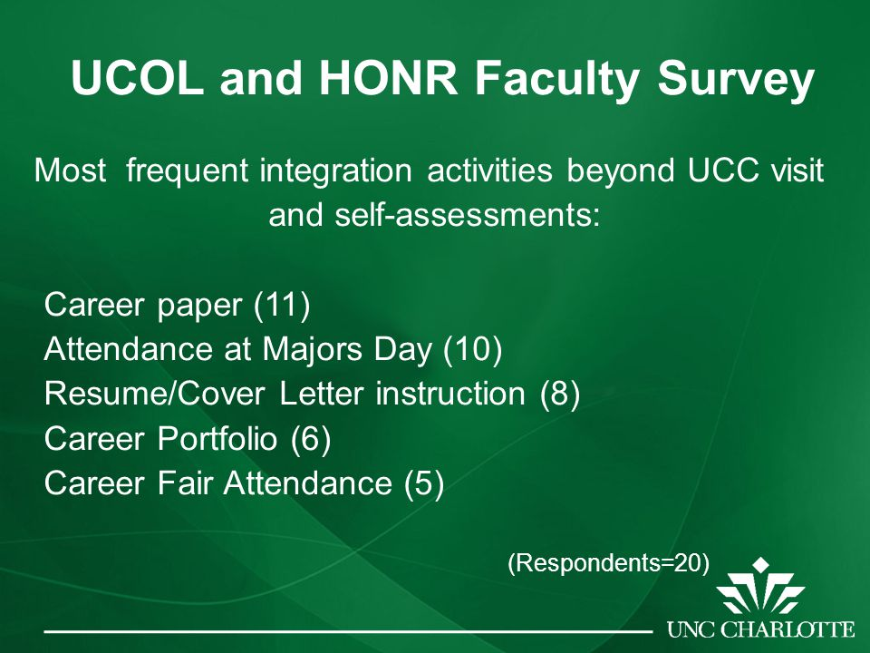 UCOL and HONR Faculty Survey Most frequent integration activities beyond UCC visit and self-assessments: Career paper (11) Attendance at Majors Day (10) Resume/Cover Letter instruction (8) Career Portfolio (6) Career Fair Attendance (5) (Respondents=20)