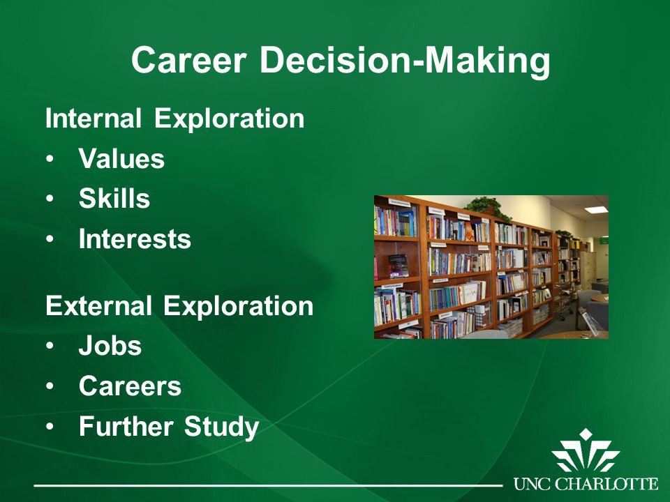 Career Decision-Making Internal Exploration Values Skills Interests External Exploration Jobs Careers Further Study