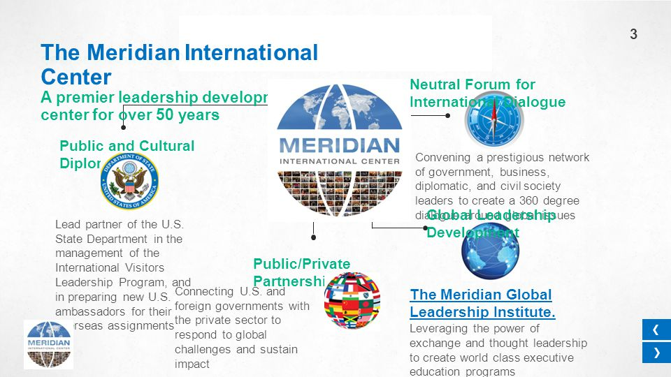 CASE STUDY LAYOUT Government and Policy People Perception Private Enterprise Meridian and Global Leadership Leaders hip Exchang es Training and Education Public Private Partners hips Conveni ng Power
