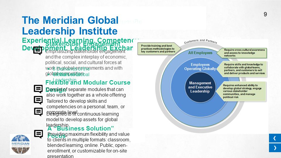 CASE STUDY LAYOUT Manageme nt and Executive Leadership Stakeholder Engagement Emphasizing stakeholder engagement and the complex interplay of economic, political, social, and cultural forces at work in global environments and with global competition  4 Pillars of Global Leadership  6 Demands of the Global Leader Flexible and Modular Course Design Consist of separate modules that can also work together as a whole offering Tailored to develop skills and competencies on a personal, team, or corporate level Designed to fit continuous learning model to develop assets for global leadership A Business Solution Focus Providing maximum flexibility and value to clients in multiple formats: classroom, blended learning, online.