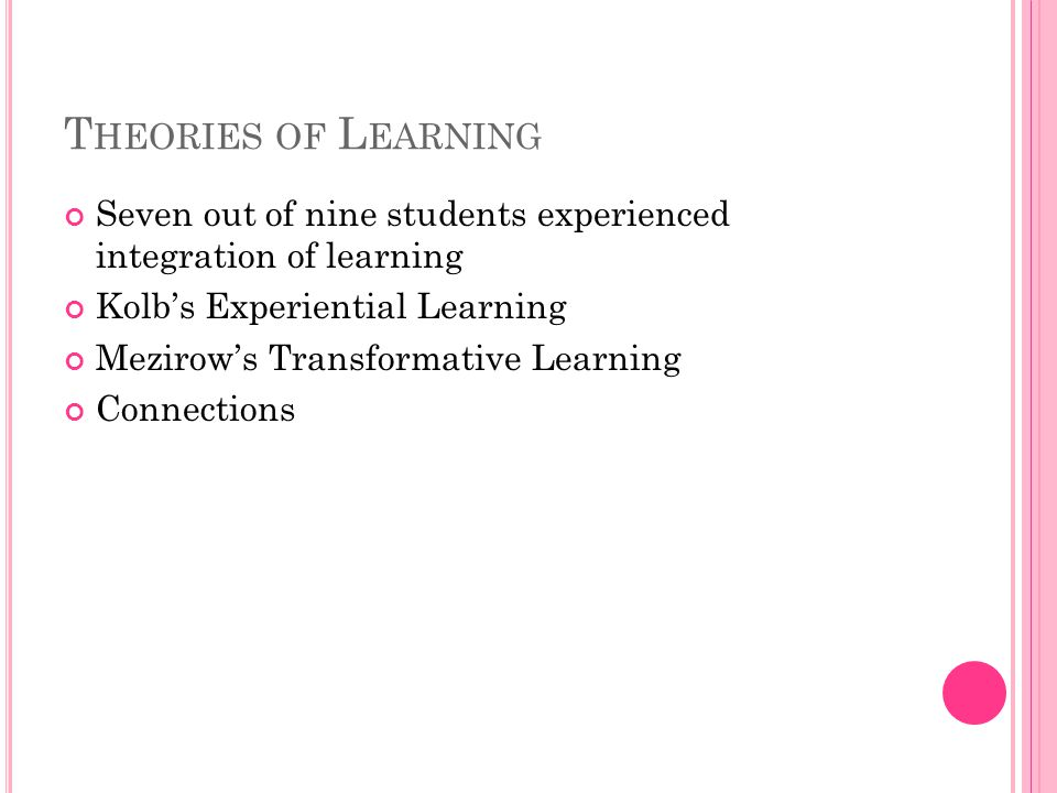T HEORIES OF L EARNING Seven out of nine students experienced integration of learning Kolb's Experiential Learning Mezirow's Transformative Learning Connections