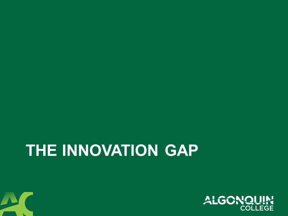 THE INNOVATION GAP