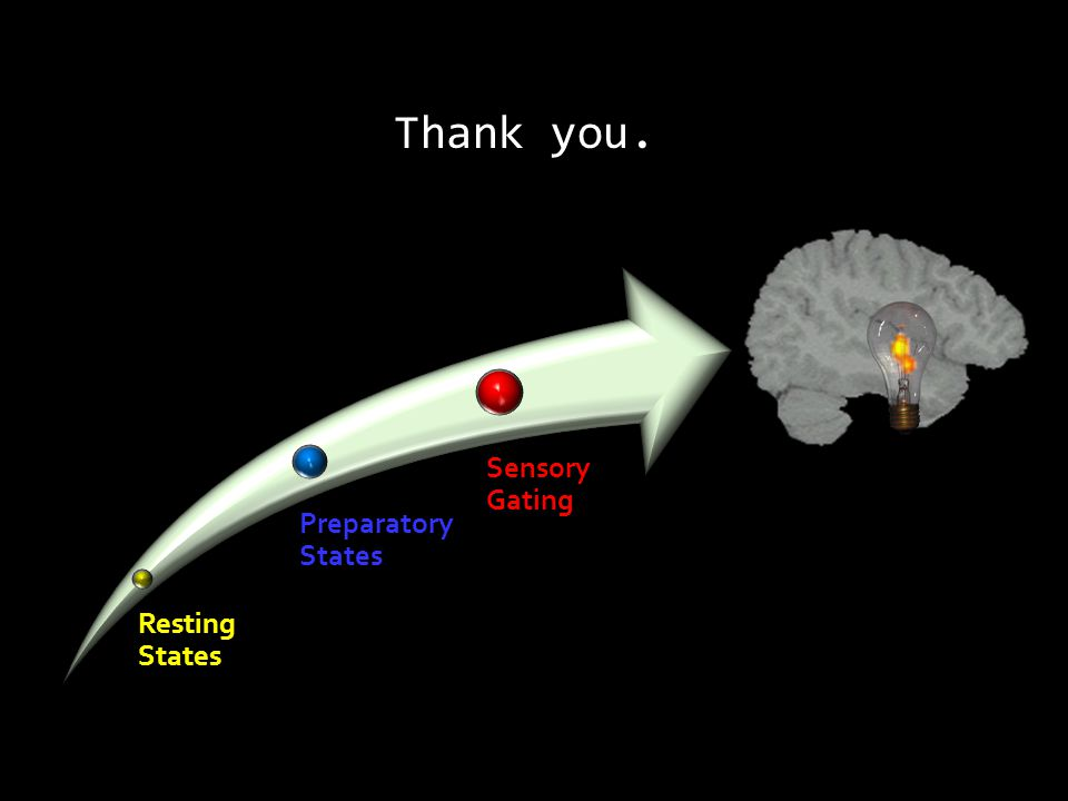 Thank you. Resting States Preparatory States Sensory Gating