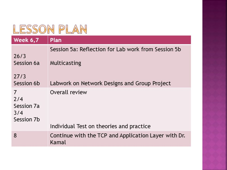Week 6,7Plan 26/3 Session 6a 27/3 Session 6b Session 5a: Reflection for Lab work from Session 5b Multicasting Labwork on Network Designs and Group Project 7 2/4 Session 7a 3/4 Session 7b Overall review Individual Test on theories and practice 8Continue with the TCP and Application Layer with Dr.