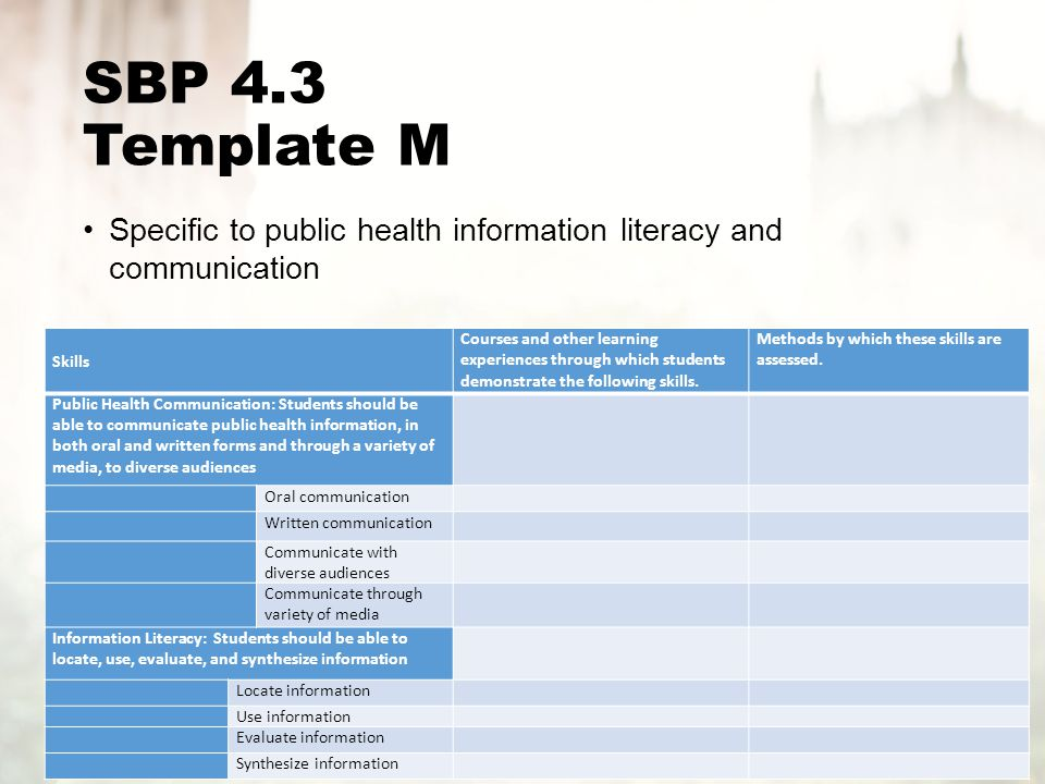 SBP 4.3 Template M Specific to public health information literacy and communication Skills Courses and other learning experiences through which students demonstrate the following skills.