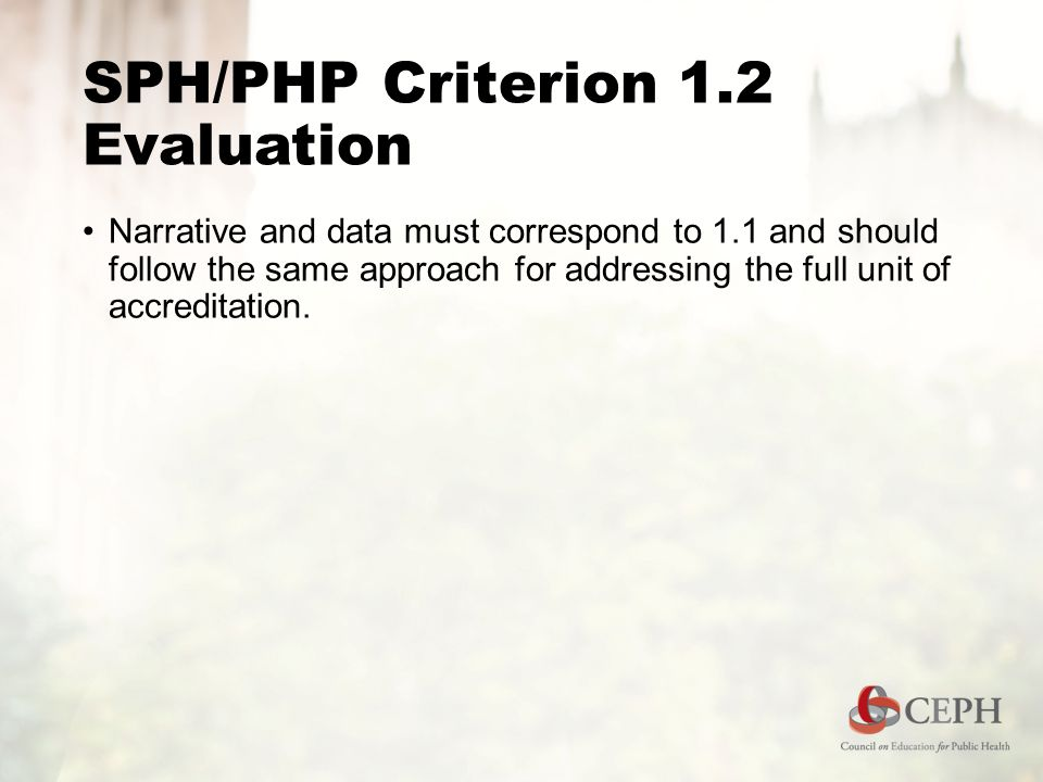 SPH/PHP Criterion 1.2 Evaluation Narrative and data must correspond to 1.1 and should follow the same approach for addressing the full unit of accreditation.