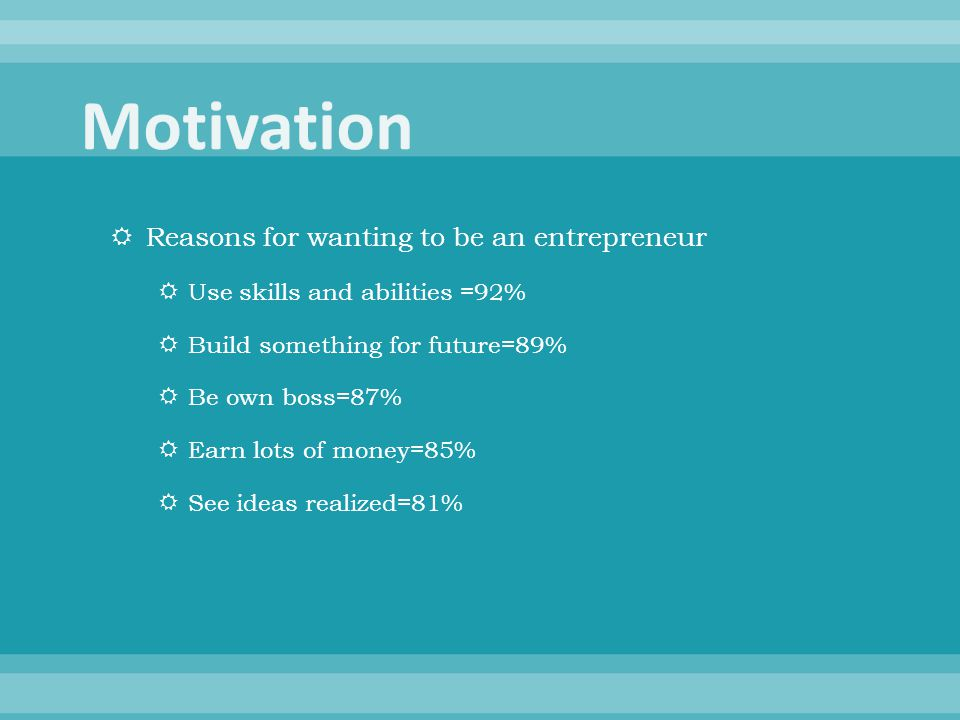  Reasons for wanting to be an entrepreneur  Use skills and abilities =92%  Build something for future=89%  Be own boss=87%  Earn lots of money=85
