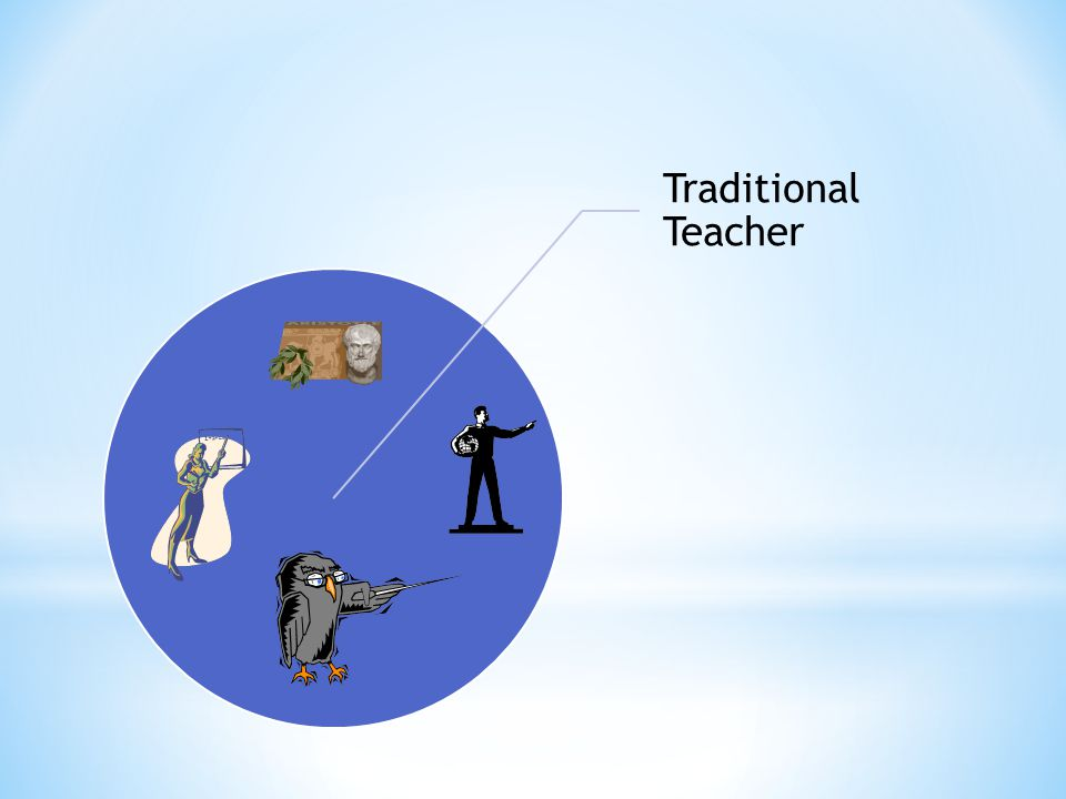 Traditional Teacher
