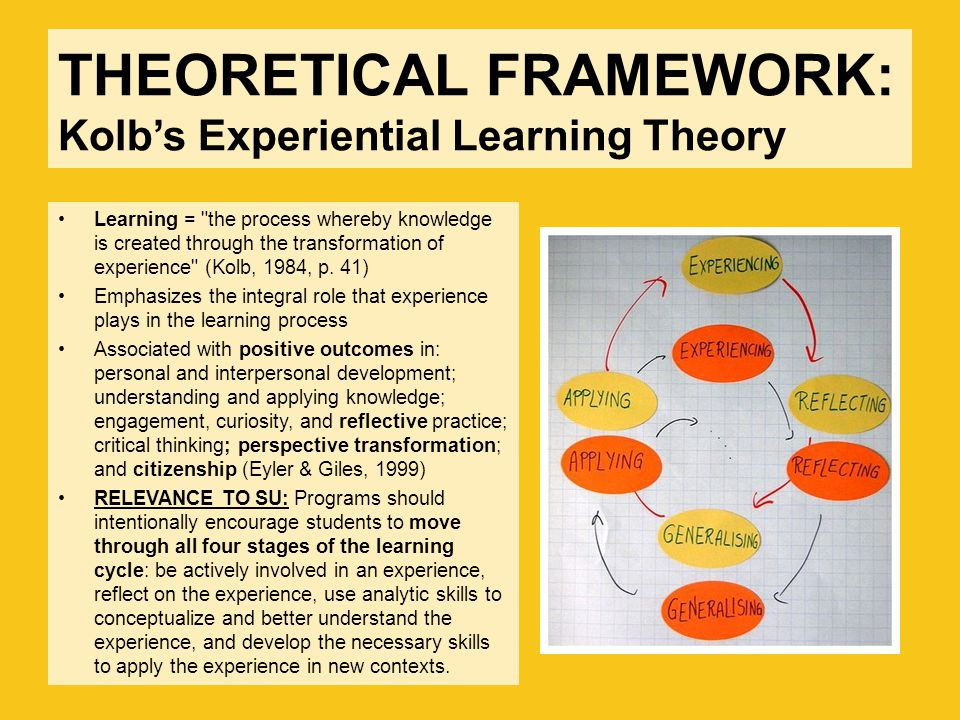 THEORETICAL FRAMEWORK: Kolb's Experiential Learning Theory Learning = the process whereby knowledge is created through the transformation of experience (Kolb, 1984, p.