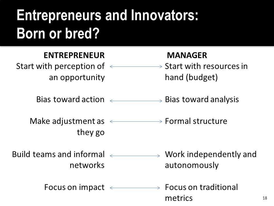 Entrepreneurs and Innovators: Born or bred? ENTREPRENEUR Start with perception of an opportunity Bias toward action Make adjustment as they go Build t