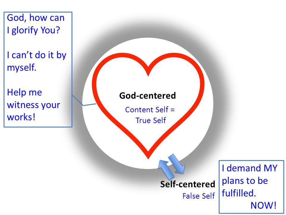 Self-centered God-centered False Self Content Self = True Self I demand MY plans to be fulfilled.