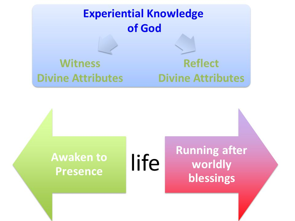 When we awaken to God's Presence and All-Encompassing Love, how would our life be.