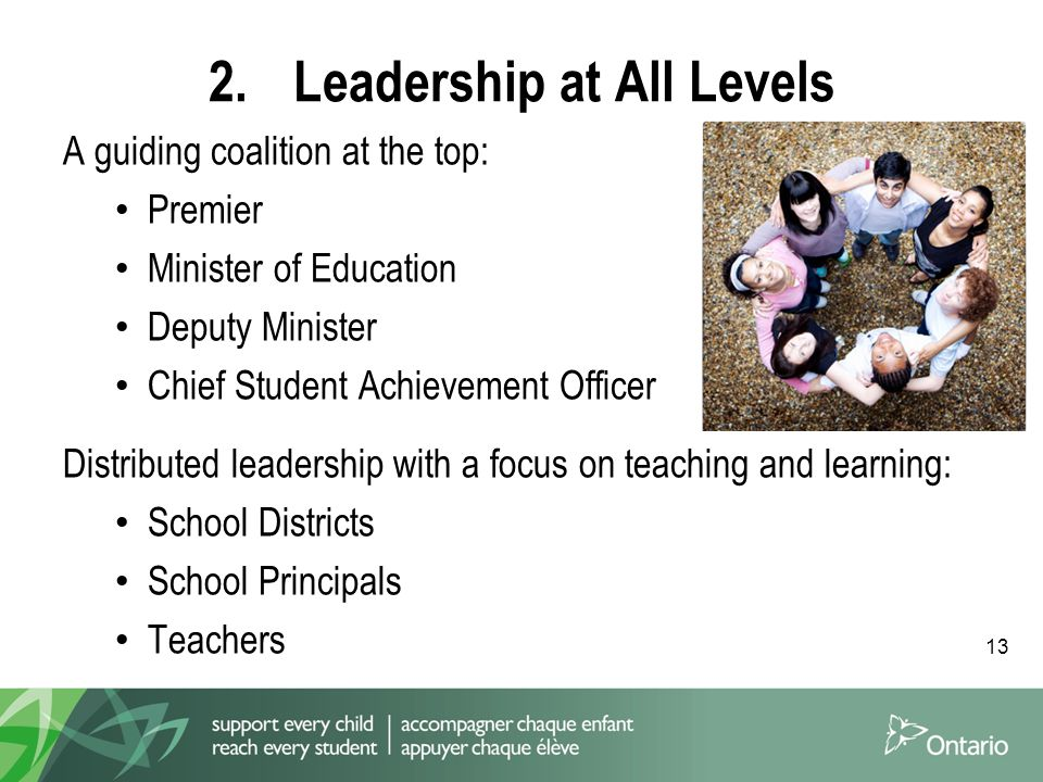 13 2.Leadership at All Levels A guiding coalition at the top: Premier Minister of Education Deputy Minister Chief Student Achievement Officer Distributed leadership with a focus on teaching and learning: School Districts School Principals Teachers