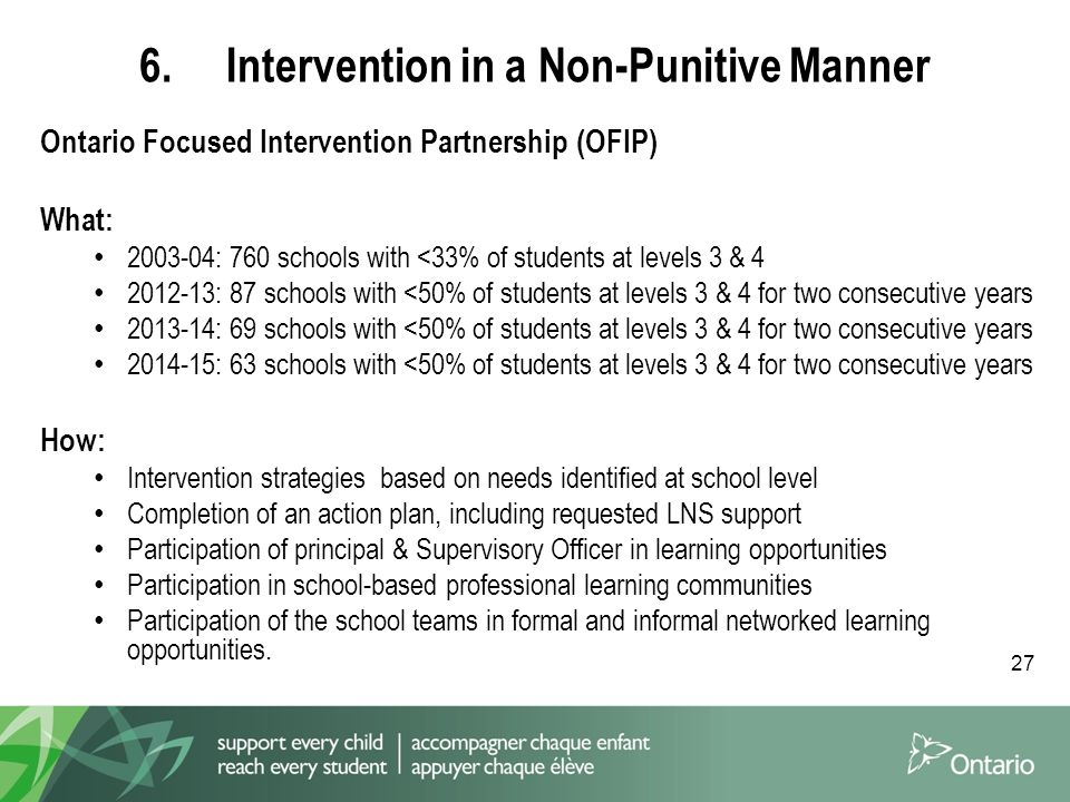 27 6.Intervention in a Non-Punitive Manner Ontario Focused Intervention Partnership (OFIP) What: 2003-04: 760 schools with <33% of students at levels 3 & 4 2012-13: 87 schools with <50% of students at levels 3 & 4 for two consecutive years 2013-14: 69 schools with <50% of students at levels 3 & 4 for two consecutive years 2014-15: 63 schools with <50% of students at levels 3 & 4 for two consecutive years How: Intervention strategies based on needs identified at school level Completion of an action plan, including requested LNS support Participation of principal & Supervisory Officer in learning opportunities Participation in school-based professional learning communities Participation of the school teams in formal and informal networked learning opportunities.