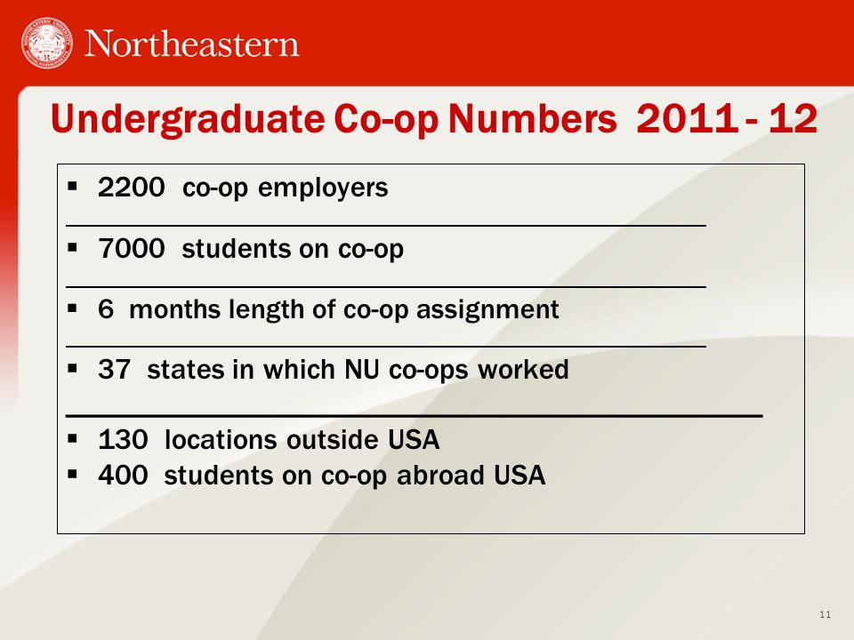Undergraduate Co-op Numbers 2011 - 12  2200 co-op employers ____________________________________________________________  7000 students on co-op ____________________________________________________________  6 months length of co-op assignment ____________________________________________________________  37 states in which NU co-ops worked _________________________________________________  130 locations outside USA  400 students on co-op abroad USA 11