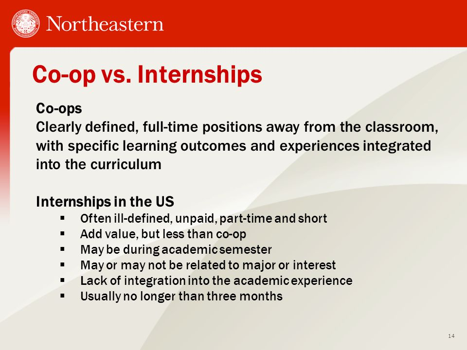 Co-op vs. Internships 14 Co-ops Clearly defined, full-time positions away from the classroom, with specific learning outcomes and experiences integrat