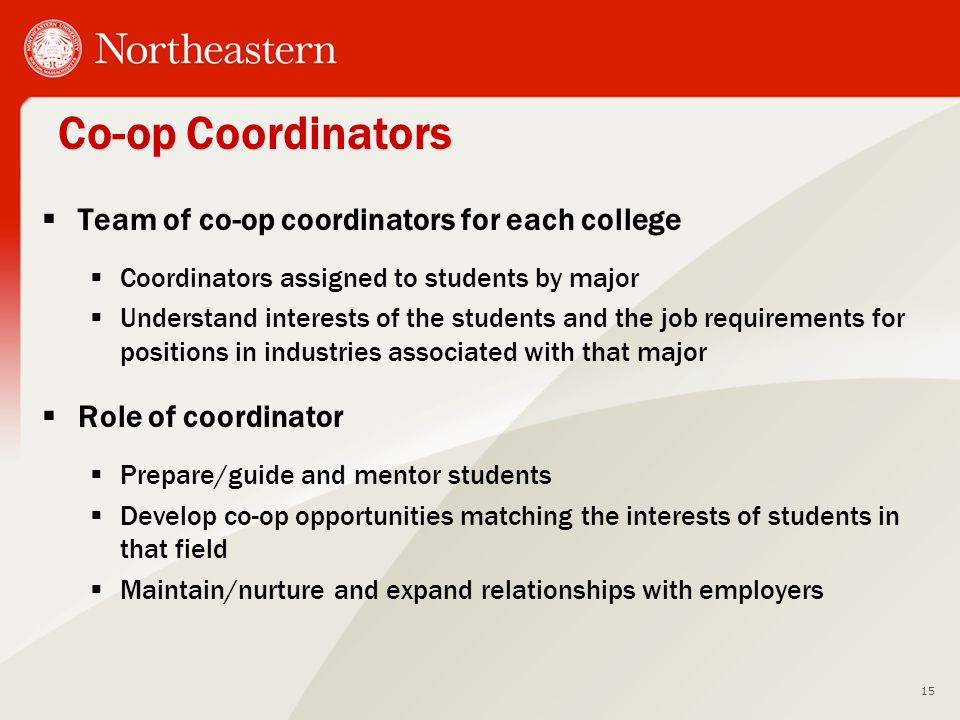 Co-op Coordinators  Team of co-op coordinators for each college  Coordinators assigned to students by major  Understand interests of the students a