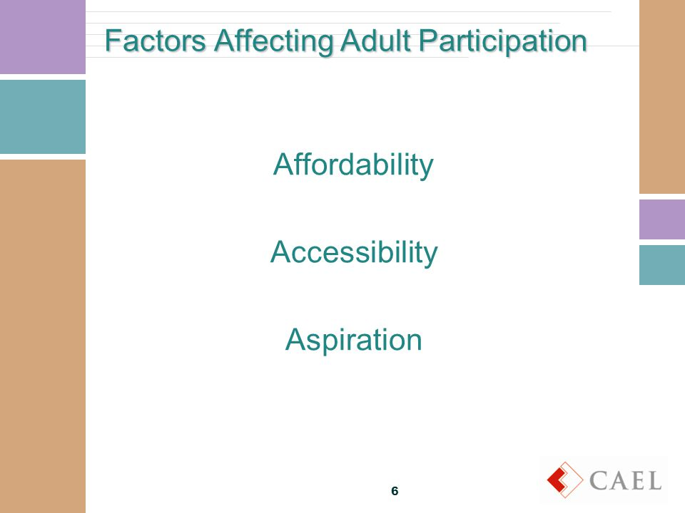 Factors Affecting Adult Participation Affordability Accessibility Aspiration 6