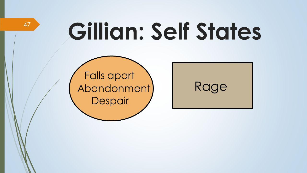 Gillian: Self States 47 Rage Falls apart Abandonment Despair
