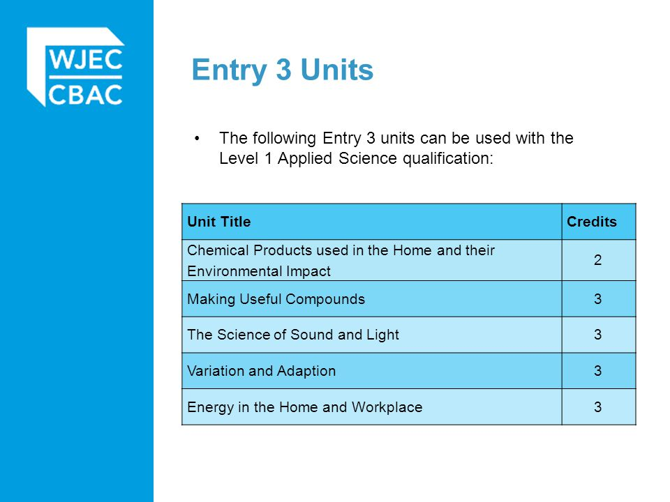Entry 3 Units The following Entry 3 units can be used with the Level 1 Applied Science qualification: Unit TitleCredits Chemical Products used in the