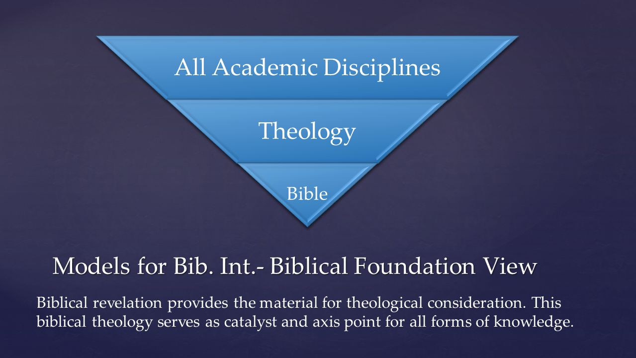 All Academic Disciplines Theology Bible Models for Bib.