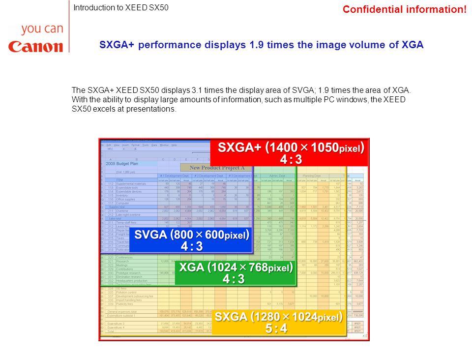 SXGA+ performance displays 1.9 times the image volume of XGA The SXGA+ XEED SX50 displays 3.1 times the display area of SVGA; 1.9 times the area of XGA.
