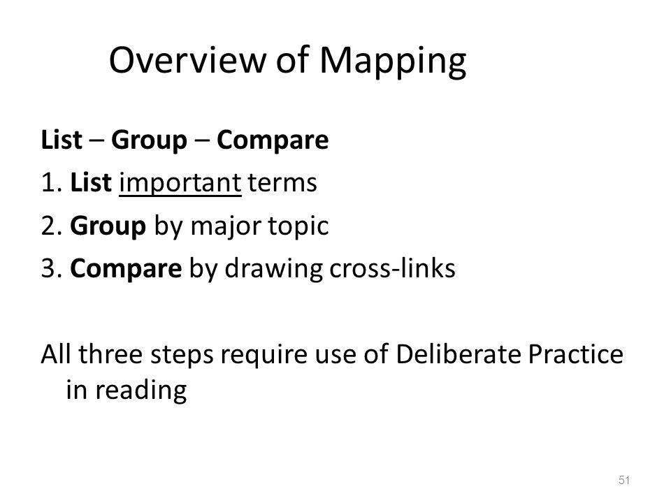 Overview of Mapping List – Group – Compare 1. List important terms 2.
