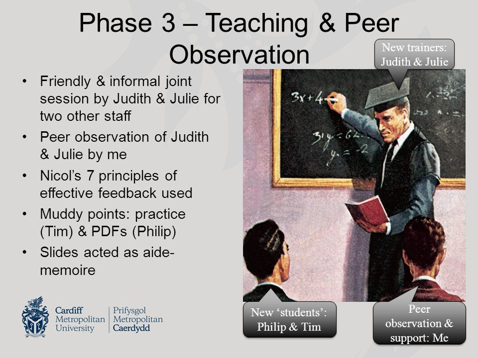 Phase 3 – Teaching & Peer Observation Friendly & informal joint session by Judith & Julie for two other staff Peer observation of Judith & Julie by me Nicol's 7 principles of effective feedback used Muddy points: practice (Tim) & PDFs (Philip) Slides acted as aide- memoire New trainers: Judith & Julie Peer observation & support: Me New 'students': Philip & Tim