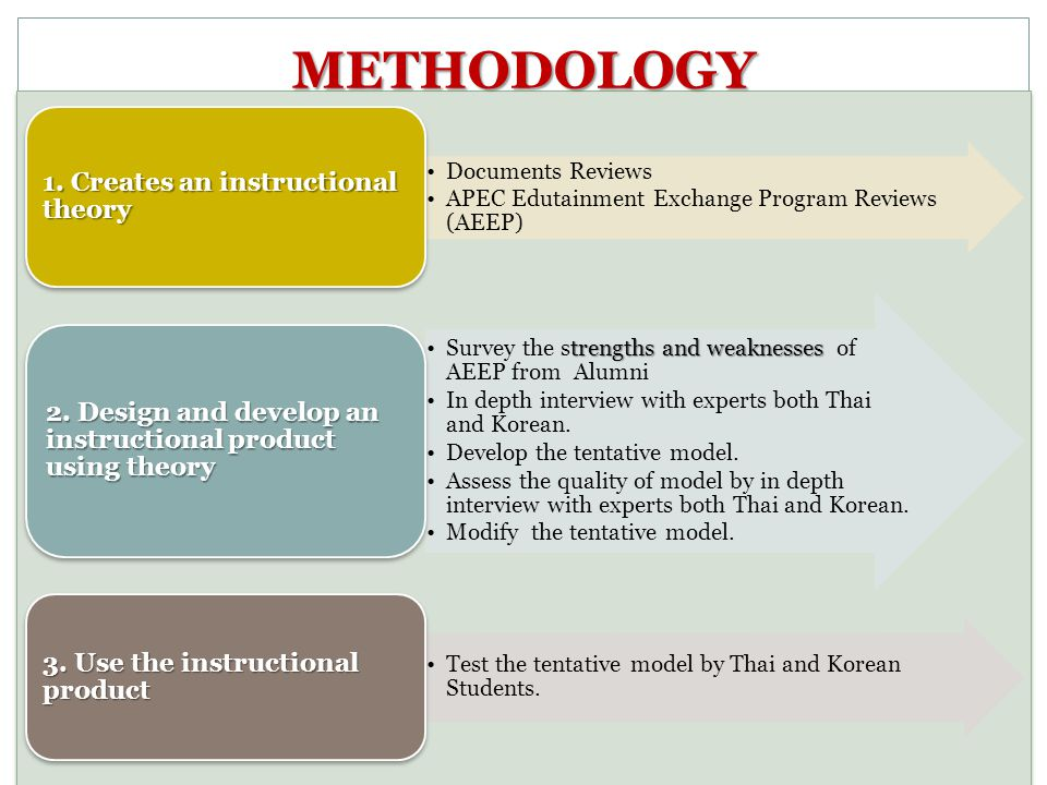 Documents Reviews APEC Edutainment Exchange Program Reviews (AEEP) 1. Creates an instructional theory trengths and weaknessesSurvey the strengths and