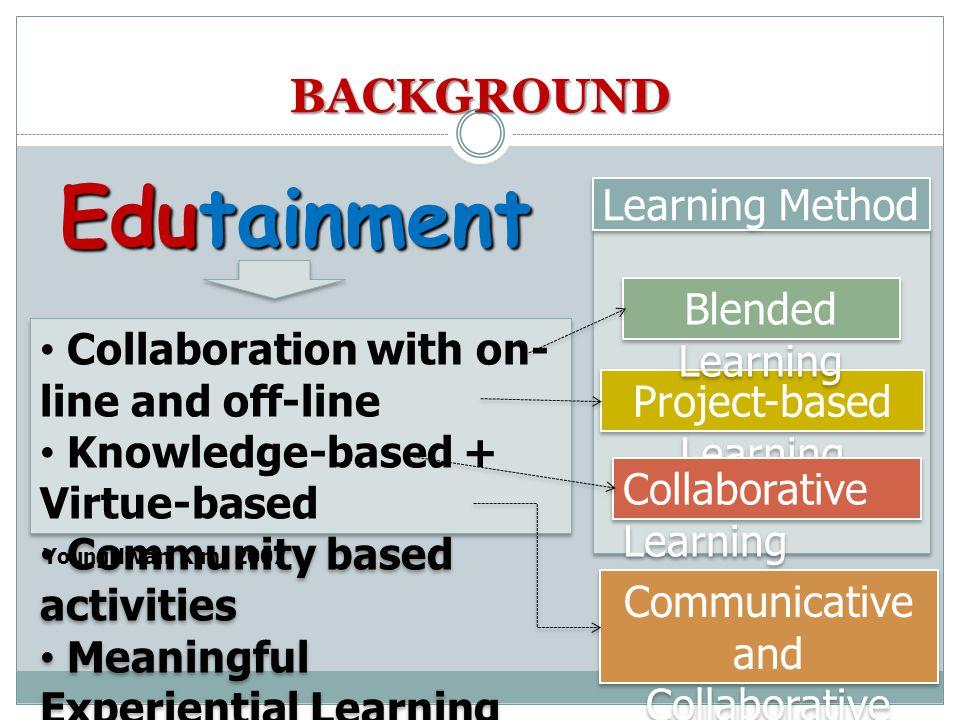 21st Century Learning Skills (The Partnership for 21st Century Skills, 2004) BACKGROUND