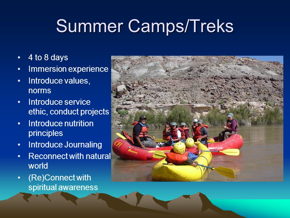 Summer Camps/Treks 4 to 8 days Immersion experience Introduce values, norms Introduce service ethic, conduct projects Introduce nutrition principles Introduce Journaling Reconnect with natural world (Re)Connect with spiritual awareness
