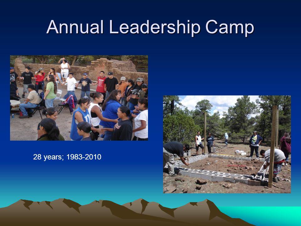 Annual Leadership Camp 28 years; 1983-2010