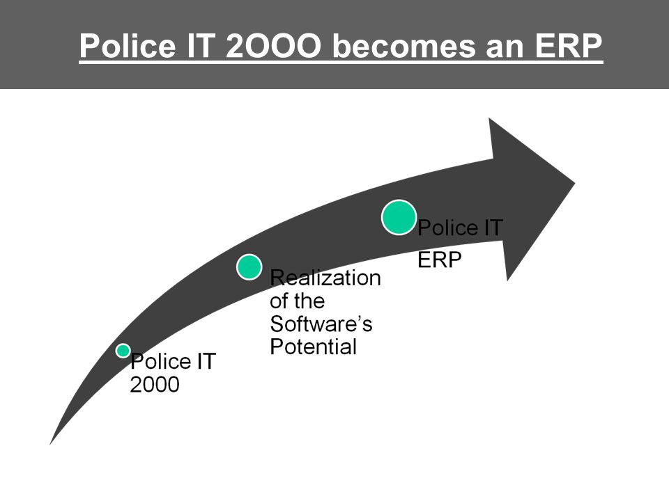 Police IT 2OOO becomes an ERP