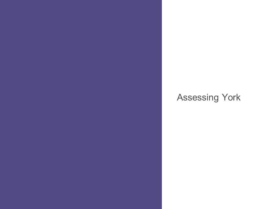 Assessing York