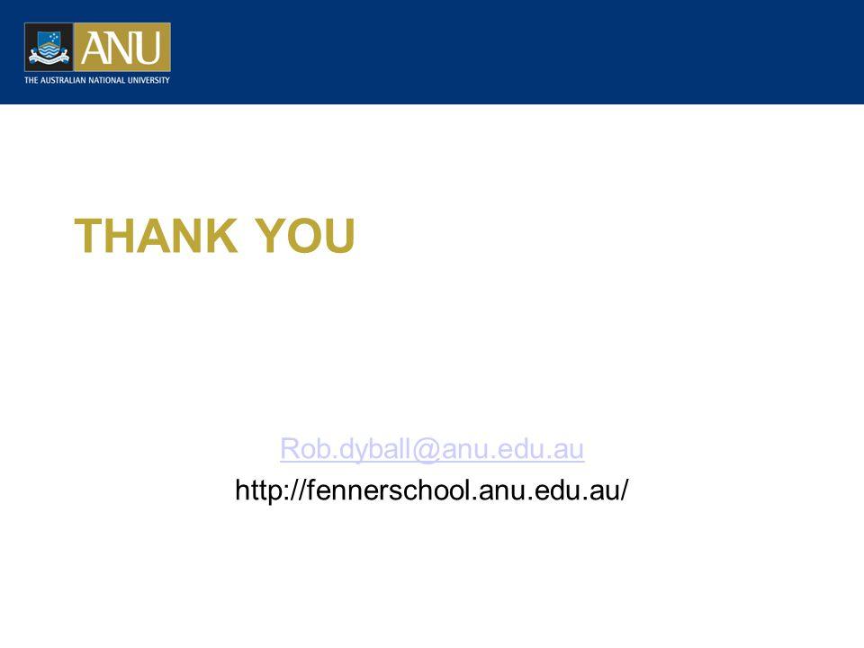 THANK YOU Rob.dyball@anu.edu.au http://fennerschool.anu.edu.au/