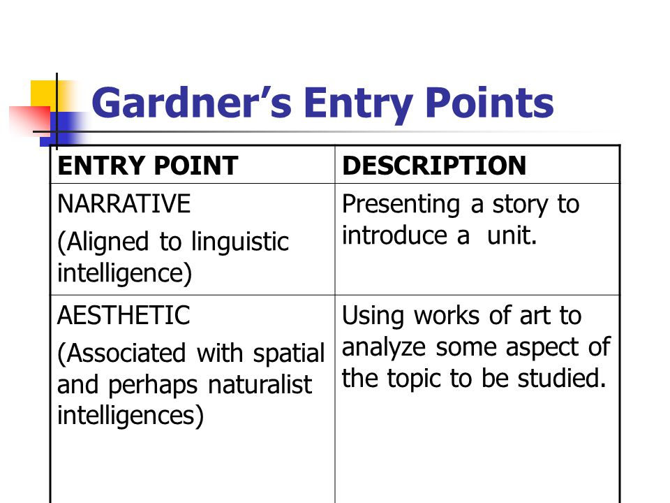 Gardner's Entry Points ENTRY POINTDESCRIPTION NUMERICAL/ MATHEMATIC This connects to (Logical/Mathematical intelligence) Describing the quantitative aspects or perspective of topic such as the amount of money lost during the stock market crash of 1929 to introduce a unit on the Great Depression.